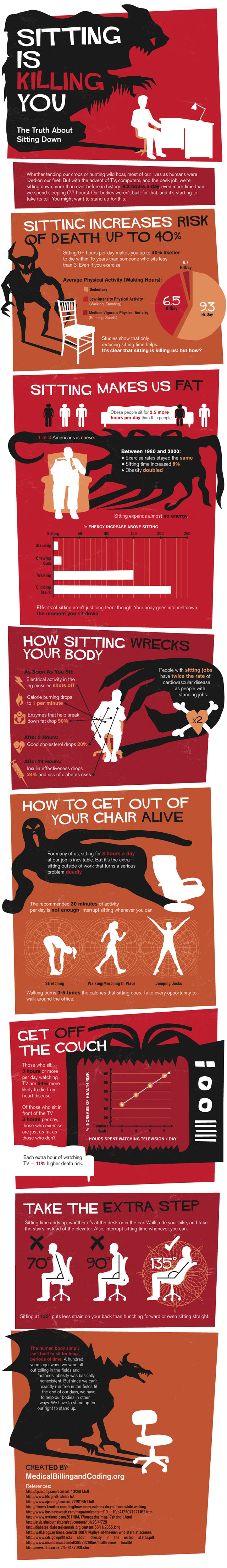 sitting down infographic